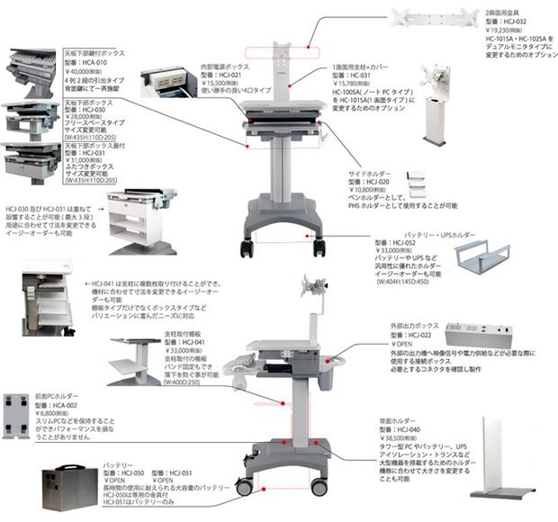 HC-100SAオプション